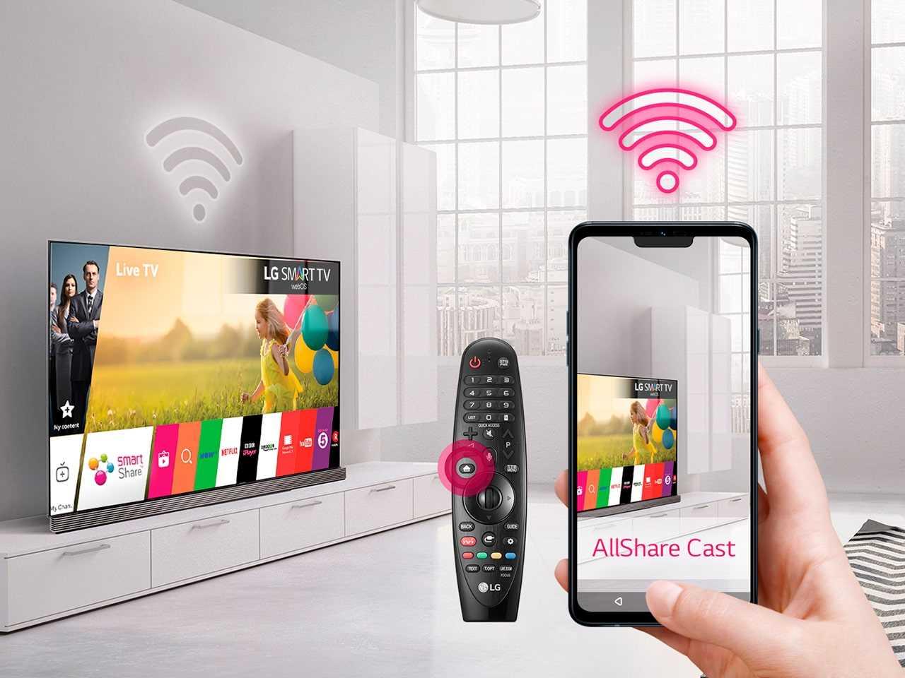 Подключаем телевизор с технологией