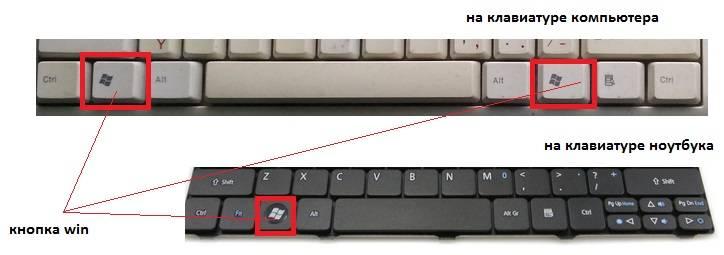 Как отыскать клавишу Win на клавиатуре ноутбука